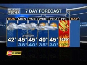 Mayan-Weather-Forecast-630x472